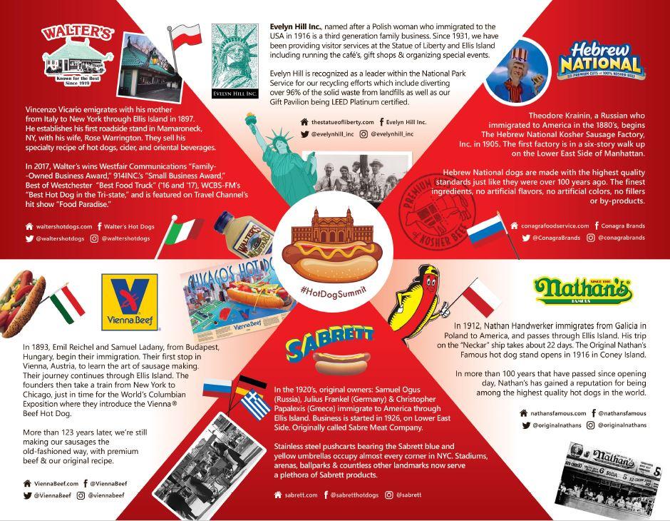 hot dog history pic